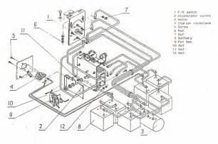 harley davidson gas golf cart wiring diagram ez go gas golf ... on