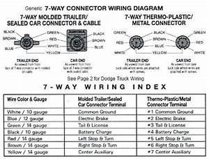 2017 Chevy 3500 Trailer Wiring Diagram  U2013 Dakotanautica Com