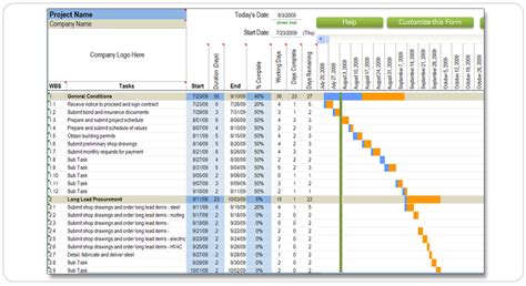 residential construction schedule template excel residential construction schedule template excel schedule template free