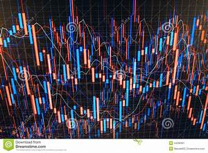 Currency Exchange Data Analyzing In Forex Market The