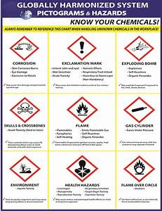 ghs labels custom industrial labels alpine packaging With ghs pictogram labels