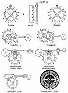 rolex parts diagram google search rolex pinterest With rolex parts diagram