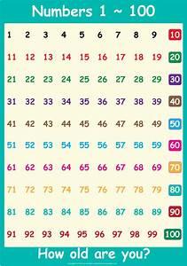 Fotografía: tabla con los números del 1 al 100 Recurso educativo 22531 Tiching