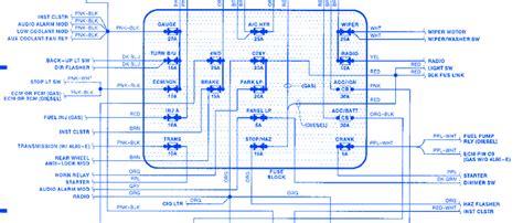 gmc sierra  fuse boxblock circuit breaker diagram
