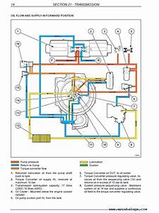Case 580sr 580sr  590sr 695sr Service Manual Pdf