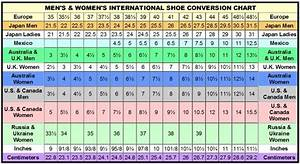 Conversion Dan En N : shoe conversion chart ~ Medecine-chirurgie-esthetiques.com Avis de Voitures