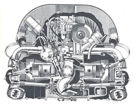Vw Cc Engine Diagram by Vw Engine Codes Club Veedub