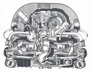 Vw Engine Codes