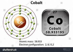 Symbol And Electron Diagram Cobalt Illustration