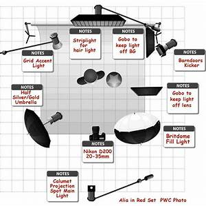 31 Best Images About Studio Lighting On Pinterest