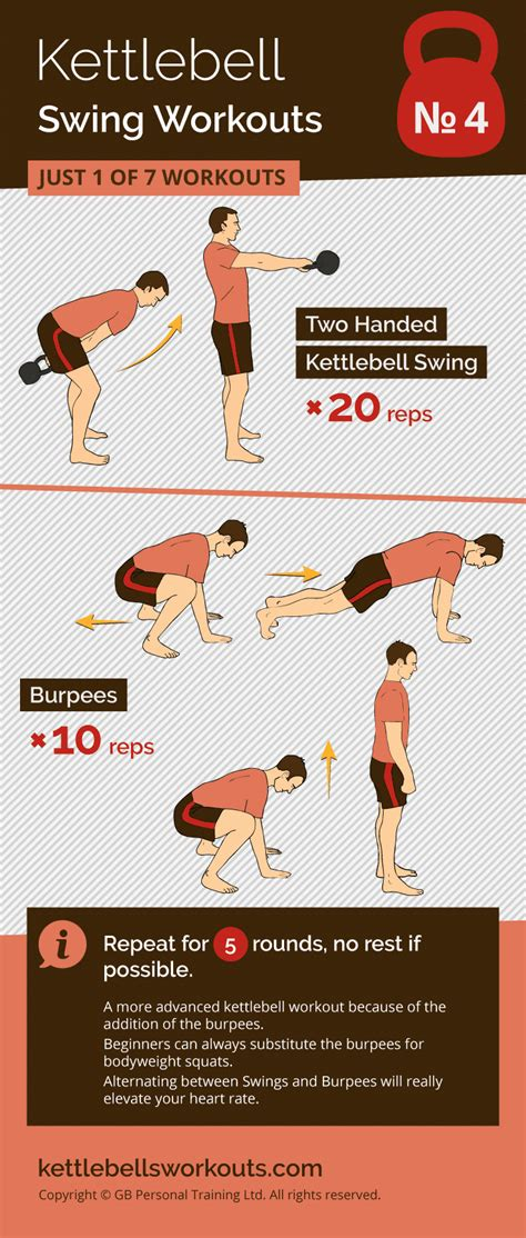 swing kettlebell workouts burpees workout swings reps double under handed minutes rounds repeat possible rest