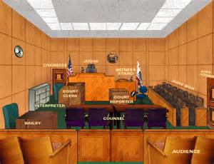 What Does a Courtroom Look Like