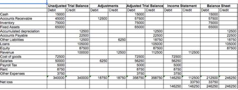 accounting worksheets exle