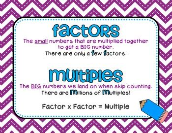 4oa4 Factors & Multiples Posters By Kathleen And Mande' Tpt