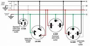 Nema L14 20p Wiring Diagram