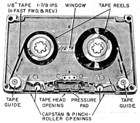 Diagram Of Audio Cassette sayonara cassettes the adventures of accordion in