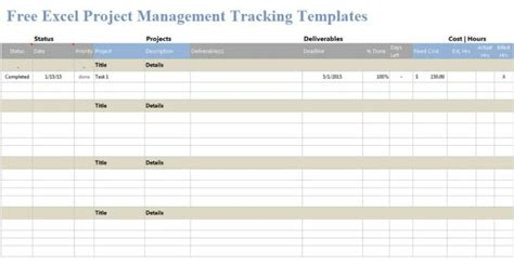 excel project management tracking templates
