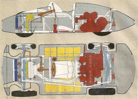 The following 2 files are in this category, out of 2 total. Analisis de Maquinas: Bugatti 251 (1956)