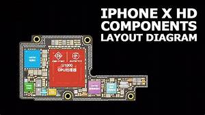 Iphone X Hd Components Layout Diagram
