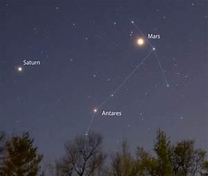 Follow Mars to His Double Star Lair - Sky & Telescope
