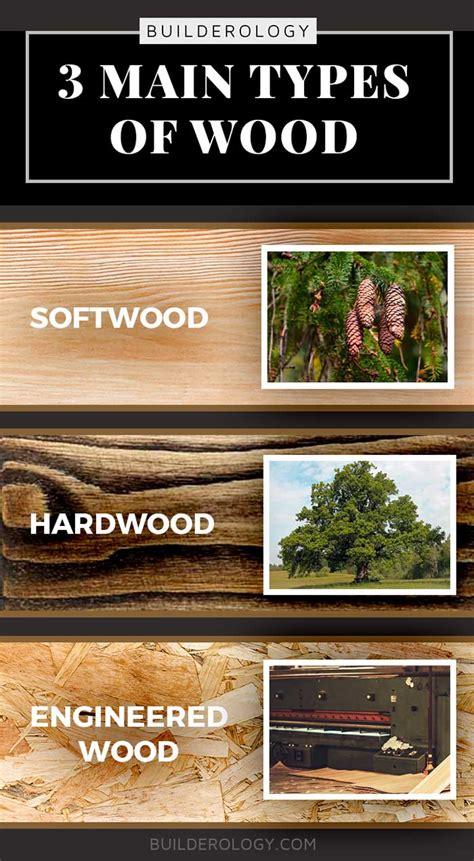 types  wood   builderology