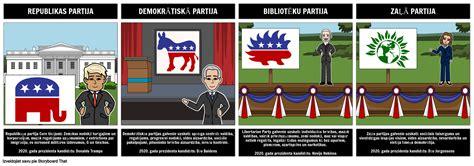 Politiskās Partijas Bērniem | Vēlēšanu Aktivitātes