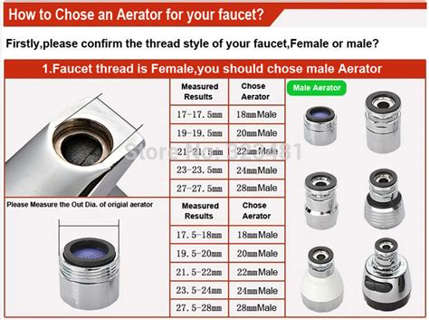 Delta Kitchen Faucet Aerator Size by Kitchen Faucet Aerator Thread Size Wow