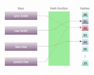 Program Structure Diagram