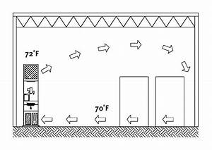Receivers Refrigeration Wiring Diagrams Heated