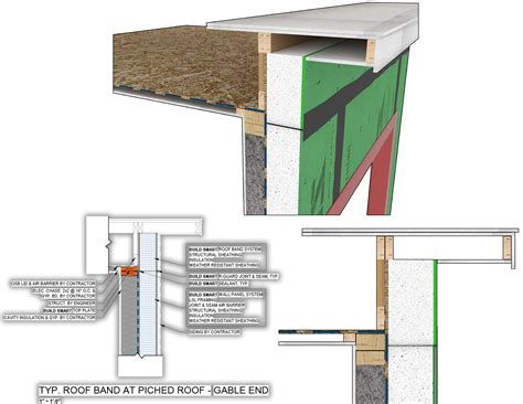 energy efficient roof pitched panels cost living mixed use