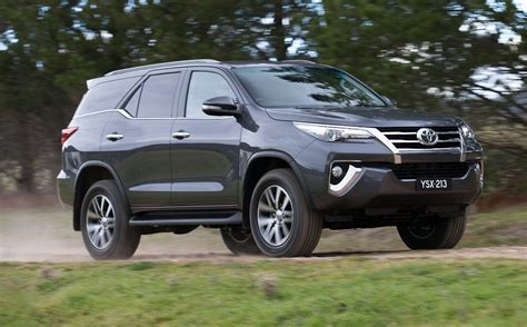 Toyota Fortuner Photo by 2016 Toyota Fortuner Revealed In Sydney Ahead Of