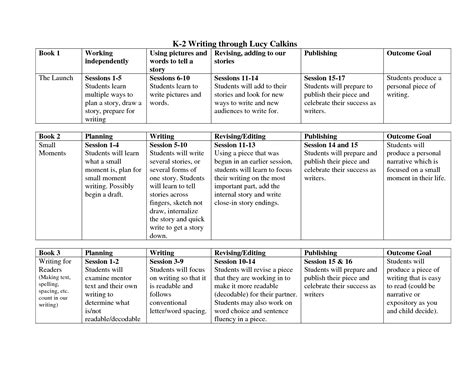 Writing Workshop Lesson Plan Template by Calkins Lesson Plan Template Writing Through