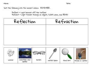 reflection refraction sort by un fussy science tpt
