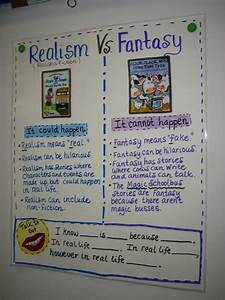 Reading Anchor Charts 1st Grade Realism Vs Teaching Realistic Fiction