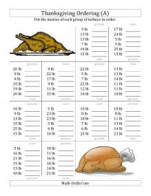 ordering turkey masses in pounds a
