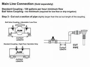 Ball Valve Coupling Connectors Are Used To Connect The Ez