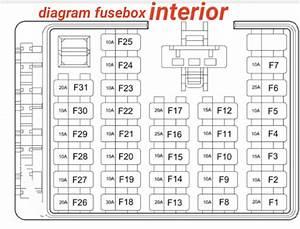 Nissan Juke Fuse Diagram