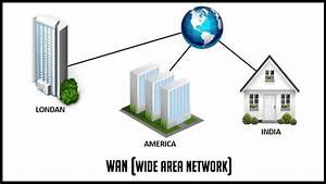 Diagram  Local Area Network Wiring Diagram Full Version