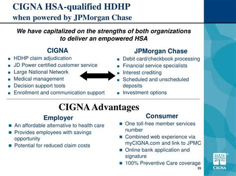 Arizona, colorado, florida, illinois, kansas, missouri, north carolina, tennessee, utah, and virginia. PPT - CIGNA Consumer-Driven Health Care HSA-qualified HDHP Program Overview For employers with ...