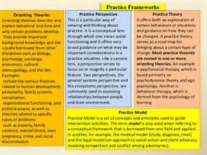 Examples of Theoretical Framework Social Work