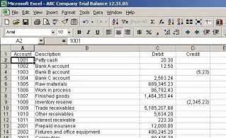 Trial Balance Example Excel
