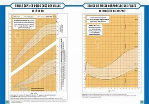 Carnet Sud Ouest : nouvelles courbes onze vaccins z ro t l quoi va ~ Dode.kayakingforconservation.com Idées de Décoration