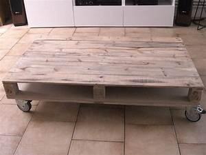 Table Basse Palettes : comment fabriquer une table basse avec une palette ~ Melissatoandfro.com Idées de Décoration
