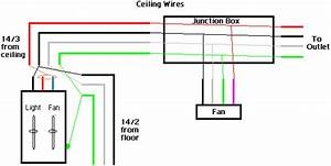 3 Way Switch Wiring Diagram Ceiling Fan Pull