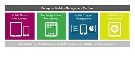 mdm   emm  manage companies mobile