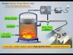Explanation Of Boiler Feed Water  U0026 It U0026 39 S Treatment