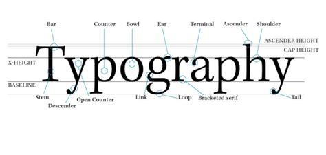 type terminology booklet moodboard artedelic