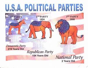 Political Party... Political Parties