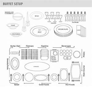 Entertain Easily  B Is For Buffets