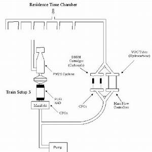 25 Cummins Low Flow Cooling System Diagram
